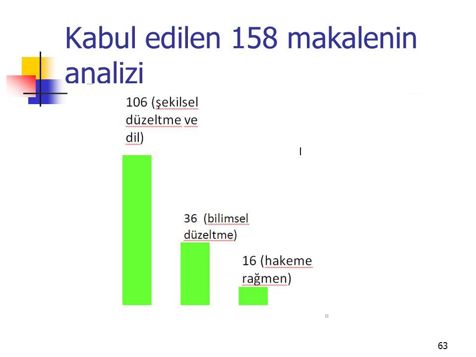 Kabul edilen 158 makalenin analizi 63