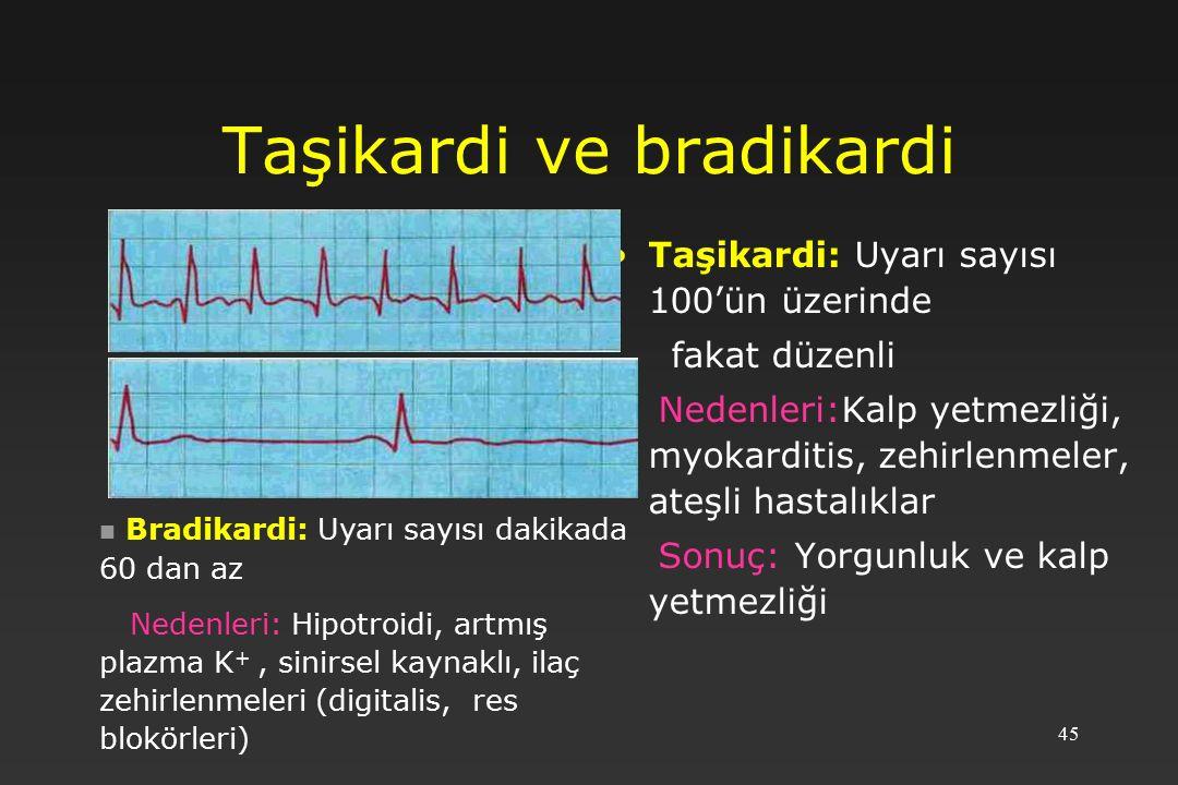 45 Taşikardi ve bradikardi Taşikardi: Uyarı sayısı 100'ün üzerinde fakat düzenli Nedenleri:Kalp yetmezliği, myokarditis, zehirlenmeler, ateşli hastalıklar Sonuç: Yorgunluk ve kalp yetmezliği Bradikardi: Uyarı sayısı dakikada 60 dan az Nedenleri: Hipotroidi, artmış plazma K +, sinirsel kaynaklı, ilaç zehirlenmeleri (digitalis, res blokörleri)