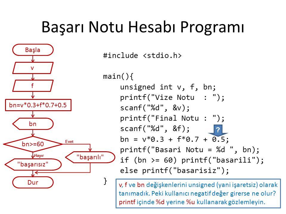 Başarı Notu Hesabı Programı #include main(){ unsigned int v, f, bn; printf( Vize Notu : ); scanf( %d , &v); printf( Final Notu : ); scanf( %d , &f); bn = v*0.3 + f*0.7 + 0.5; printf( Basari Notu = %d , bn); if (bn >= 60) printf( basarili ); else printf( basarisiz ); } Başla başarısız Dur v f bn=v*0.3+f*0.7+0.5 bn>=60 Hayır Evet başarılı bn .