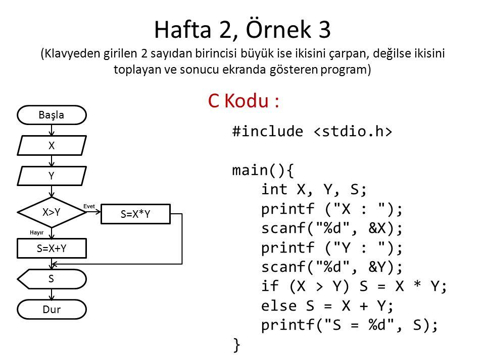 Hafta 2, Örnek 3 (Klavyeden girilen 2 sayıdan birincisi büyük ise ikisini çarpan, değilse ikisini toplayan ve sonucu ekranda gösteren program) C Kodu