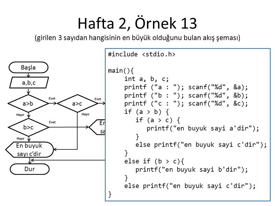 Hafta 2, Örnek 13 (girilen 3 sayıdan hangisinin en büyük olduğunu bulan akış şeması) Başla a,b,c Dur En buyuk sayı a'dır a>b Evet Hayır a>c Evet Hayır b>c Evet Hayır En buyuk sayı b'dir En buyuk sayı c'dir #include main(){ int a, b, c; printf ( a : ); scanf( %d , &a); printf ( b : ); scanf( %d , &b); printf ( c : ); scanf( %d , &c); if (a > b) { if (a > c) { printf( en buyuk sayi a dir ); } else printf( en buyuk sayi c dir ); } else if (b > c){ printf( en buyuk sayi b dir ); } else printf( en buyuk sayi c dir ); }