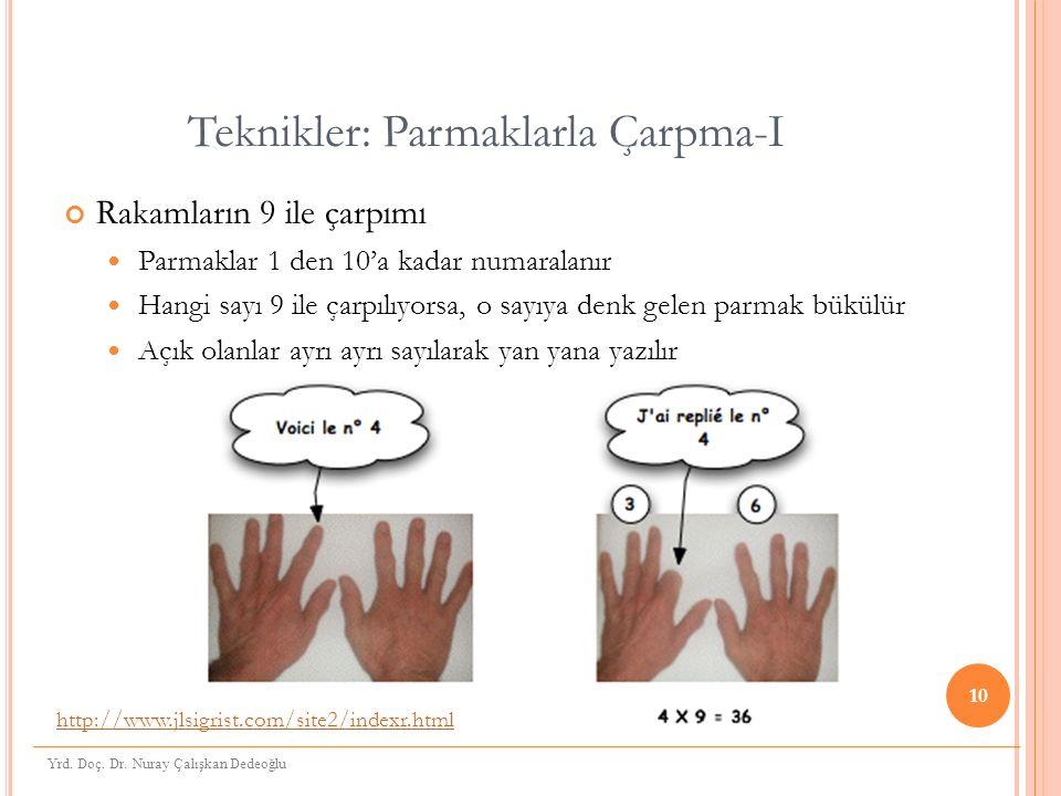 Teknikler: Parmaklarla Çarpma-I Rakamların 9 ile çarpımı Parmaklar 1 den 10'a kadar numaralanır Hangi sayı 9 ile çarpılıyorsa, o sayıya denk gelen parmak bükülür Açık olanlar ayrı ayrı sayılarak yan yana yazılır http://www.jlsigrist.com/site2/indexr.html 10 Yrd.