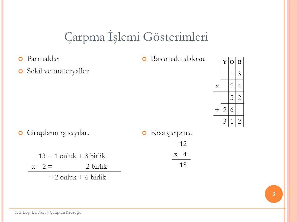 Çarpma İşlemi Gösterimleri Parmaklar Şekil ve materyaller Gruplanmış sayılar: 13 = 1 onluk + 3 birlik x 2 = 2 birlik = 2 onluk + 6 birlik Basamak tablosu Kısa çarpma: 12 x 4 18 3 YOB 13 x24 52 +26 312 Yrd.