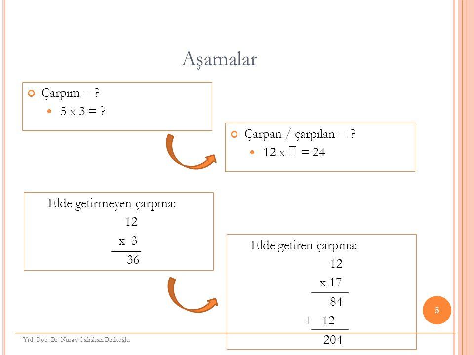 Teknikler Çarpmanın toplama üzerine dağılma özelliğine dayalı: 2146 : 17 = .