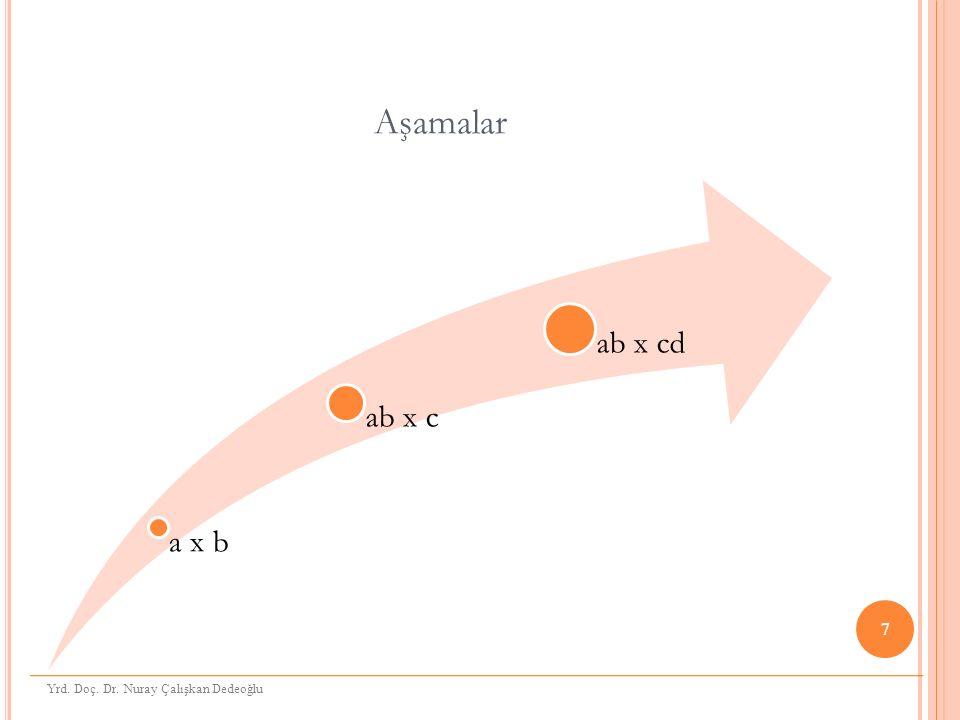 Zorluklar 0 ile çarpma Toplamaya dayalı örnekler sunulmalı Herhangi bir basamakta 0 bulunması Basamak kaydırma 8 Yrd.