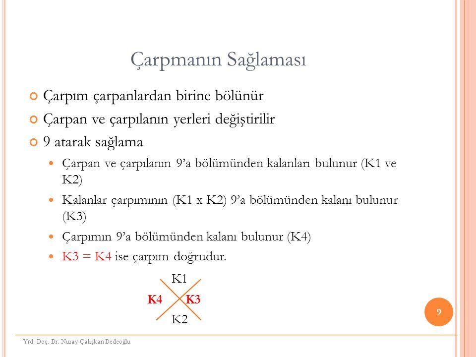 Çarpmanın Sağlaması Çarpım çarpanlardan birine bölünür Çarpan ve çarpılanın yerleri değiştirilir 9 atarak sağlama Çarpan ve çarpılanın 9'a bölümünden kalanları bulunur (K1 ve K2) Kalanlar çarpımının (K1 x K2) 9'a bölümünden kalanı bulunur (K3) Çarpımın 9'a bölümünden kalanı bulunur (K4) K3 = K4 ise çarpım doğrudur.