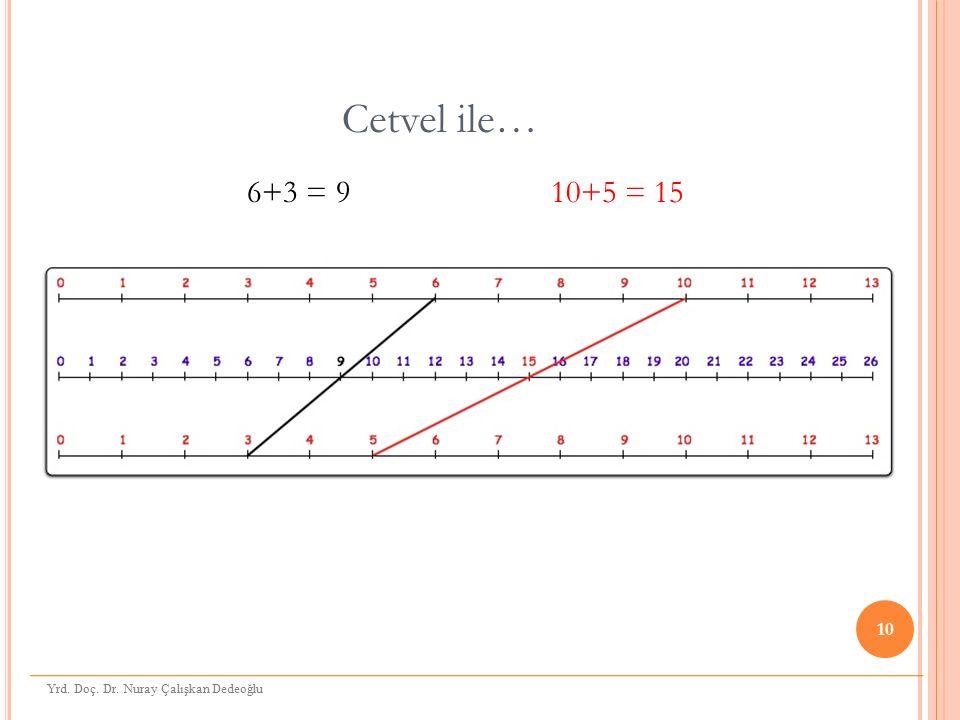 Cetvel ile… 6+3 = 9 10+5 = 15 10 Yrd. Doç. Dr. Nuray Çalışkan Dedeoğlu
