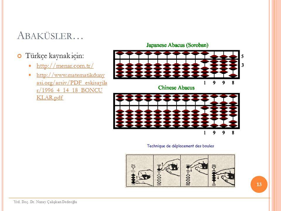 A BAKÜSLER … Türkçe kaynak için: http://menar.com.tr/ http://www.matematikduny asi.org/arsiv/PDF_eskisayila r/1996_4_14_18_BONCU KLAR.pdf http://www.m
