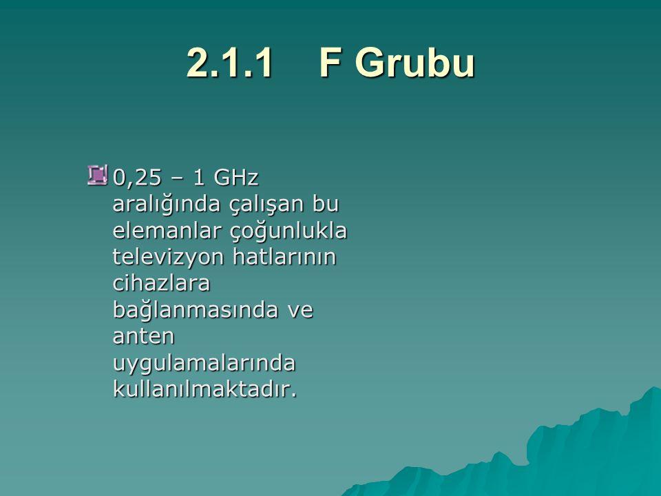 2.1.1F Grubu 0,25 – 1 GHz aralığında çalışan bu elemanlar çoğunlukla televizyon hatlarının cihazlara bağlanmasında ve anten uygulamalarında kullanılmaktadır.