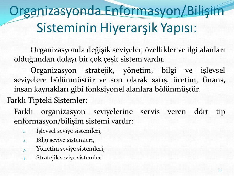 Organizasyonda Enformasyon/Bilişim Sisteminin Hiyerarşik Yapısı: Organizasyonda değişik seviyeler, özellikler ve ilgi alanları olduğundan dolayı bir ç