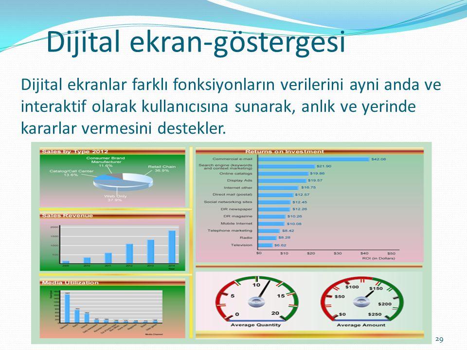 Dijital ekran-göstergesi 29 Dijital ekranlar farklı fonksiyonların verilerini ayni anda ve interaktif olarak kullanıcısına sunarak, anlık ve yerinde k