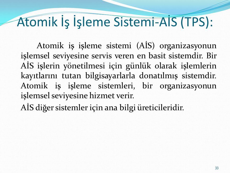 Atomik İş İşleme Sistemi-AİS (TPS): Atomik iş işleme sistemi (AİS) organizasyonun işlemsel seviyesine servis veren en basit sistemdir. Bir AİS işlerin