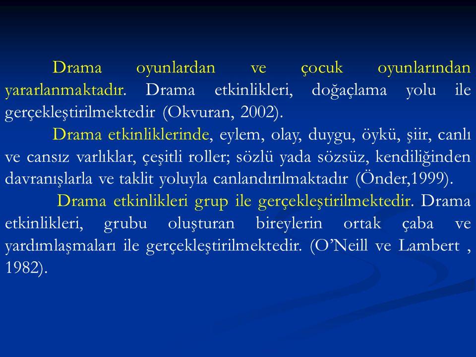 Drama, farklı alanlarda farklı amaçlar içinde kullanılmaktadır.