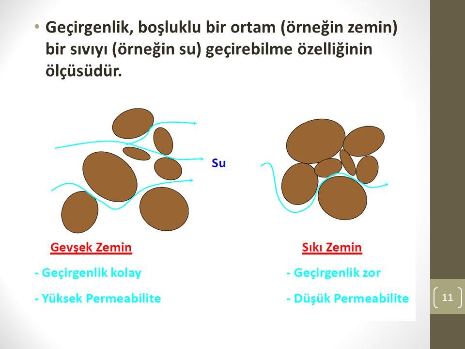 Geçirgenlik, boşluklu bir ortam (örneğin zemin) bir sıvıyı (örneğin su) geçirebilme özelliğinin ölçüsüdür.
