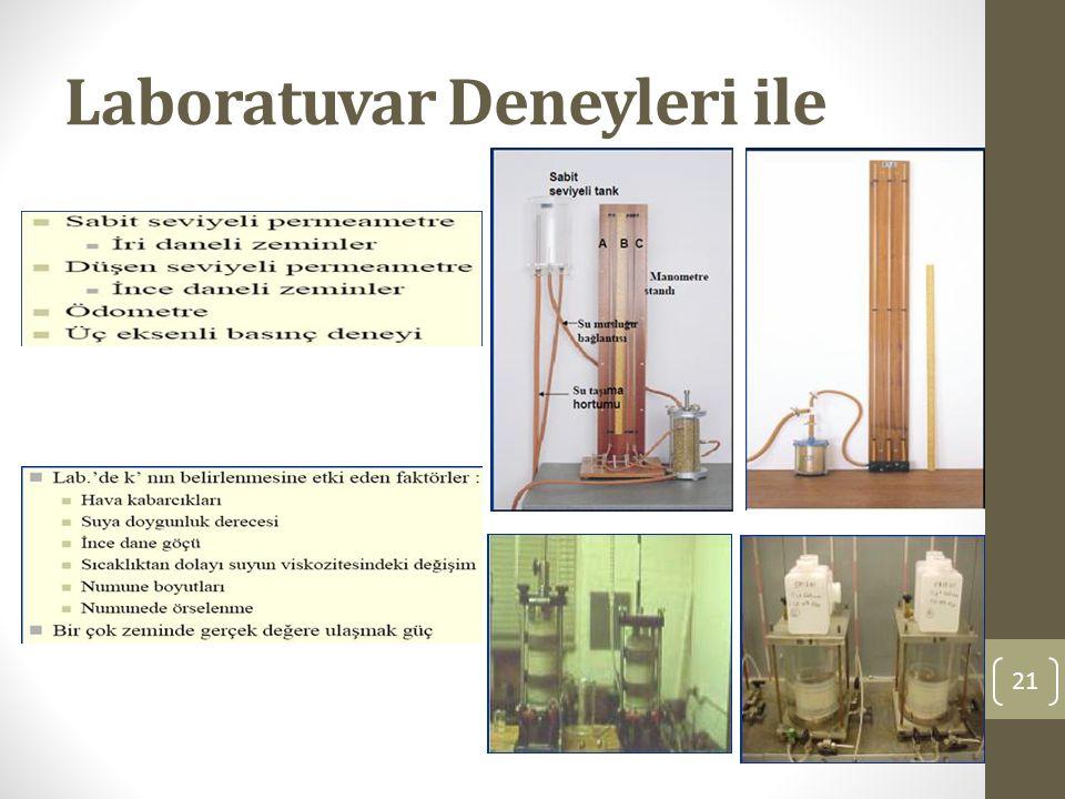 Laboratuvar Deneyleri ile 21