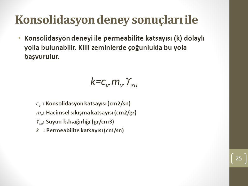Konsolidasyon deney sonuçları ile Konsolidasyon deneyi ile permeabilite katsayısı (k) dolaylı yolla bulunabilir.