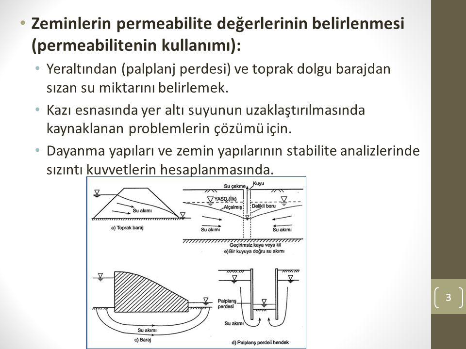 34 Gözlem kuyusu Kuyuda statik su seviyesinin, Üzerine yükselir Sınırlanmış tabaka Sınırlanmış tabaka