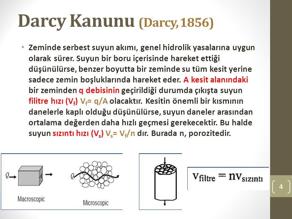 Darcy(1856),temiz kum numuneleri ve şekildekine benzer bir deney düzeni kullanarak akım hızı ile hidrolik eğim arasında lineer bir bağıntı bulunduğunu göstermiştir.