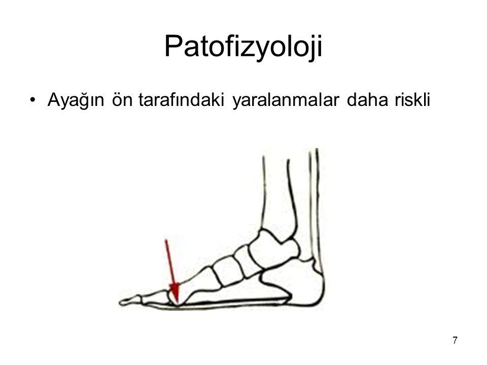Patofizyoloji Ayağın ön tarafındaki yaralanmalar daha riskli 7