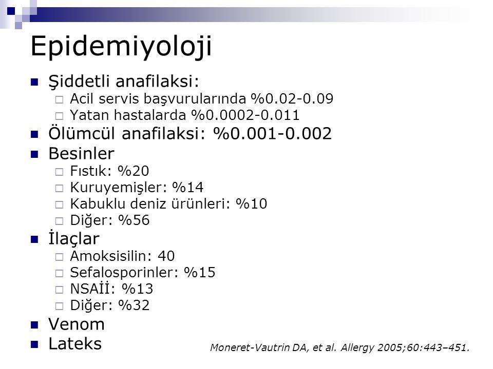 Epidemiyoloji Şiddetli anafilaksi:  Acil servis başvurularında %0.02-0.09  Yatan hastalarda %0.0002-0.011 Ölümcül anafilaksi: %0.001-0.002 Besinler  Fıstık: %20  Kuruyemişler: %14  Kabuklu deniz ürünleri: %10  Diğer: %56 İlaçlar  Amoksisilin: 40  Sefalosporinler: %15  NSAİİ: %13  Diğer: %32 Venom Lateks Moneret-Vautrin DA, et al.