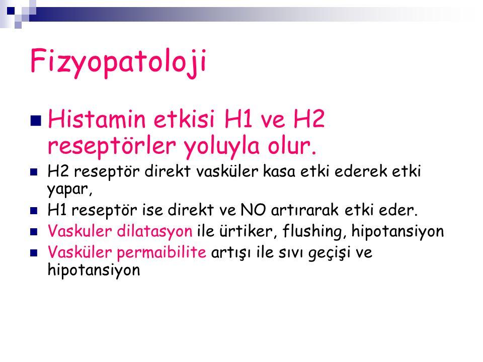Kalpta Ca girişi ile kalp hızını artırır, H1 ile korener vazospazm Bronşta H1 ile bronkospasm GIS de H1 etkiyle kontraksiyon H2 resöpörle bronşlardan sekresyon ve H1 ile kontraksiyon