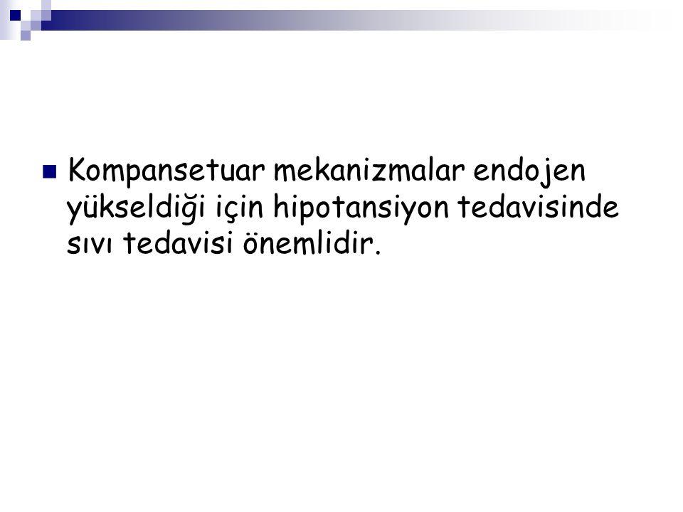 Kompansetuar mekanizmalar endojen yükseldiği için hipotansiyon tedavisinde sıvı tedavisi önemlidir.