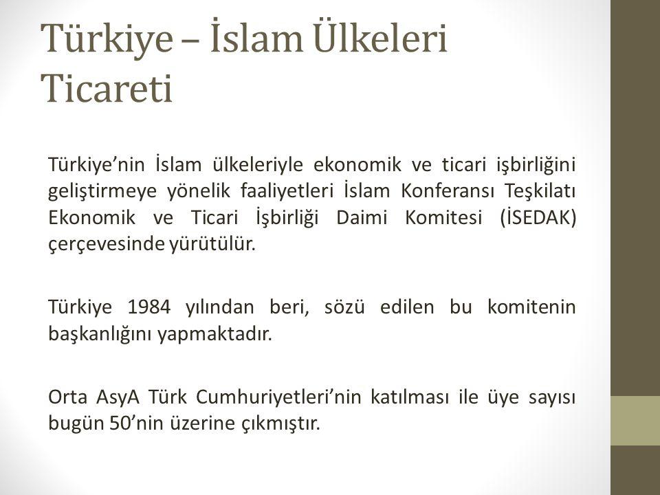 Türkiye – İslam Ülkeleri Ticareti Türkiye'nin İslam ülkeleriyle ekonomik ve ticari işbirliğini geliştirmeye yönelik faaliyetleri İslam Konferansı Teşkilatı Ekonomik ve Ticari İşbirliği Daimi Komitesi (İSEDAK) çerçevesinde yürütülür.