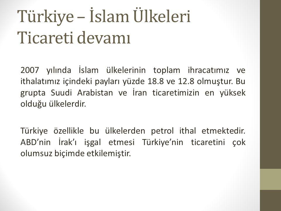 Türkiye – İslam Ülkeleri Ticareti devamı 2007 yılında İslam ülkelerinin toplam ihracatımız ve ithalatımız içindeki payları yüzde 18.8 ve 12.8 olmuştur.