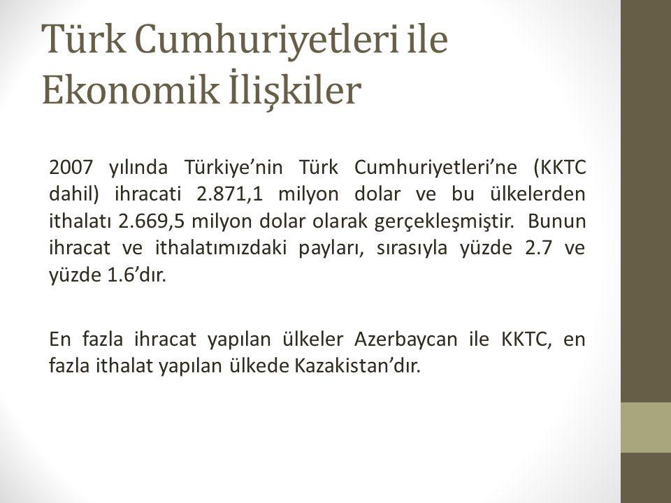 Türk Cumhuriyetleri ile Ekonomik İlişkiler 2007 yılında Türkiye'nin Türk Cumhuriyetleri'ne (KKTC dahil) ihracati 2.871,1 milyon dolar ve bu ülkelerden ithalatı 2.669,5 milyon dolar olarak gerçekleşmiştir.