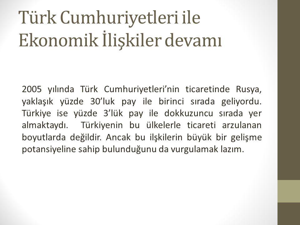 Türk Cumhuriyetleri ile Ekonomik İlişkiler devamı 2005 yılında Türk Cumhuriyetleri'nin ticaretinde Rusya, yaklaşık yüzde 30'luk pay ile birinci sırada geliyordu.