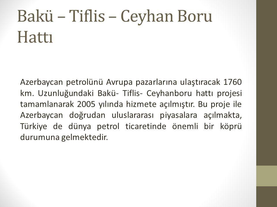 Bakü – Tiflis – Ceyhan Boru Hattı Azerbaycan petrolünü Avrupa pazarlarına ulaştıracak 1760 km.