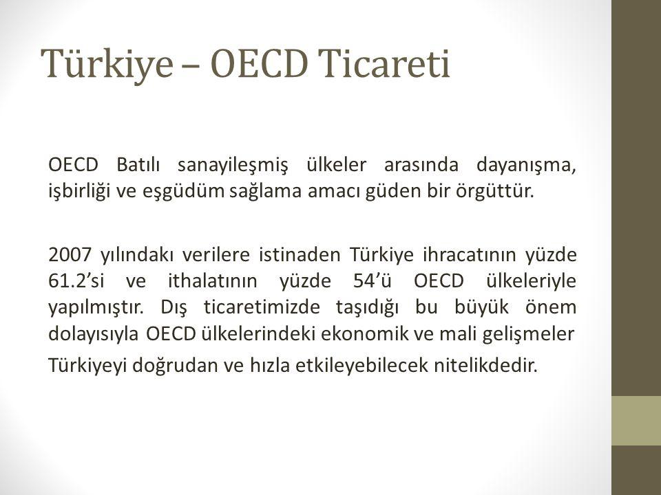 Türkiye – OECD Ticareti OECD Batılı sanayileşmiş ülkeler arasında dayanışma, işbirliği ve eşgüdüm sağlama amacı güden bir örgüttür.