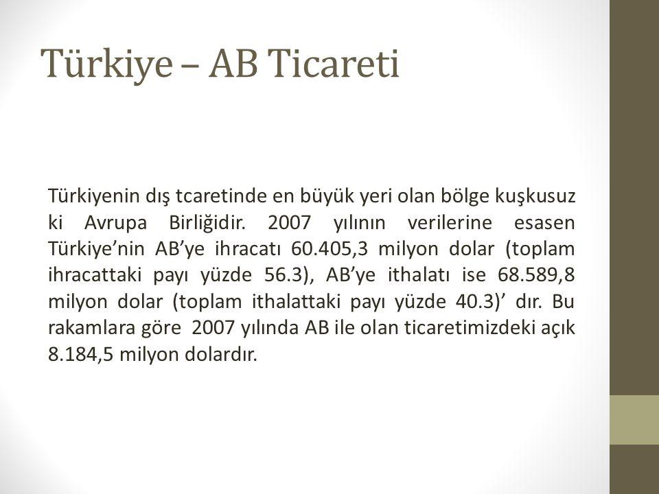 Türkiye – AB Ticareti Türkiyenin dış tcaretinde en büyük yeri olan bölge kuşkusuz ki Avrupa Birliğidir.