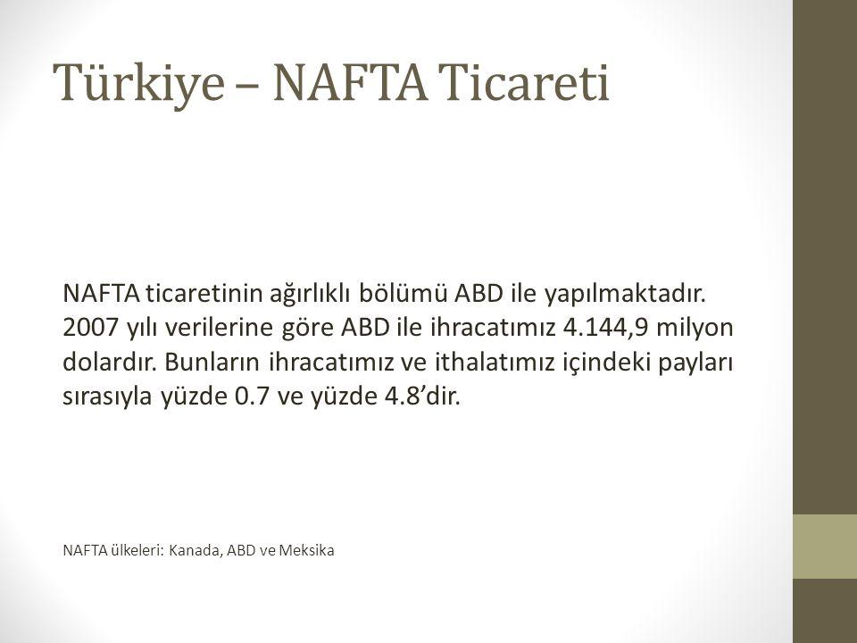 Türkiye – NAFTA Ticareti NAFTA ticaretinin ağırlıklı bölümü ABD ile yapılmaktadır.