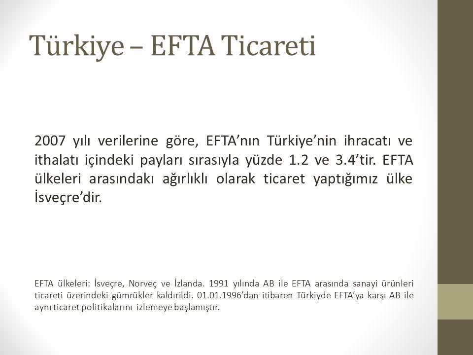 Türkiye – EFTA Ticareti 2007 yılı verilerine göre, EFTA'nın Türkiye'nin ihracatı ve ithalatı içindeki payları sırasıyla yüzde 1.2 ve 3.4'tir.