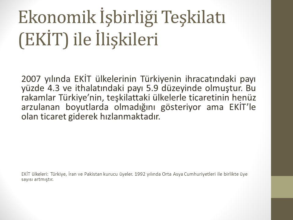 Ekonomik İşbirliği Teşkilatı (EKİT) ile İlişkileri 2007 yılında EKİT ülkelerinin Türkiyenin ihracatındaki payı yüzde 4.3 ve ithalatındaki payı 5.9 düzeyinde olmuştur.