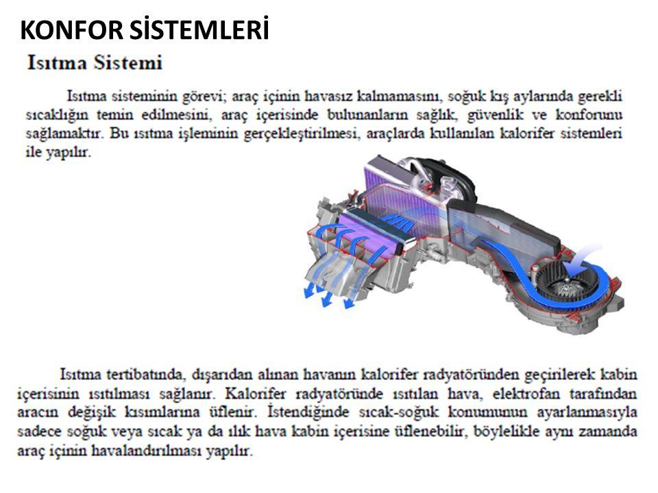KONFOR SİSTEMLERİ