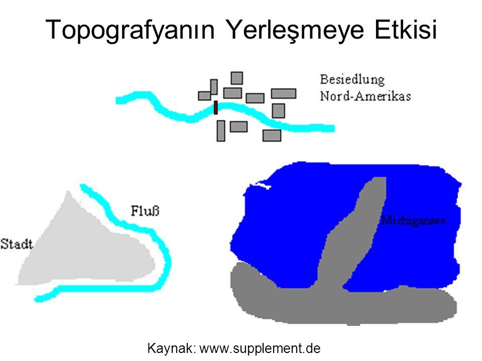 Topografyanın Yerleşmeye Etkisi Kaynak: www.supplement.de
