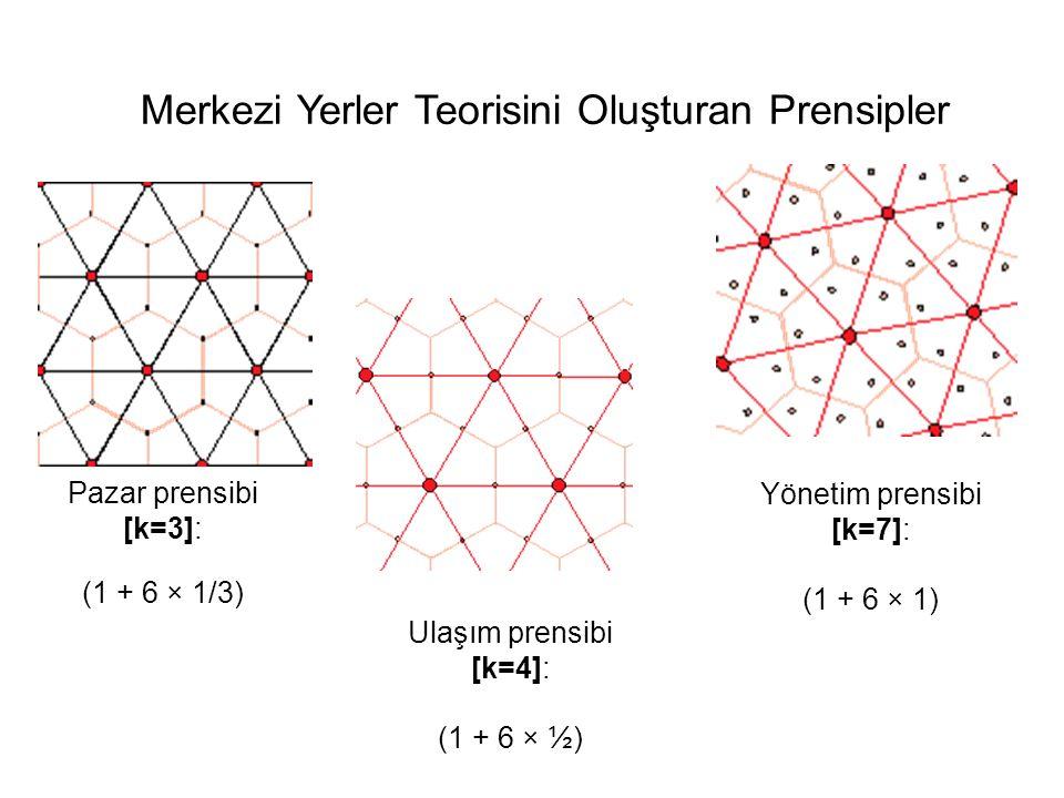 Pazar prensibi [k=3]: (1 + 6 × 1/3) Yönetim prensibi [k=7]: (1 + 6 × 1) Ulaşım prensibi [k=4]: (1 + 6 × ½) Merkezi Yerler Teorisini Oluşturan Prensipler
