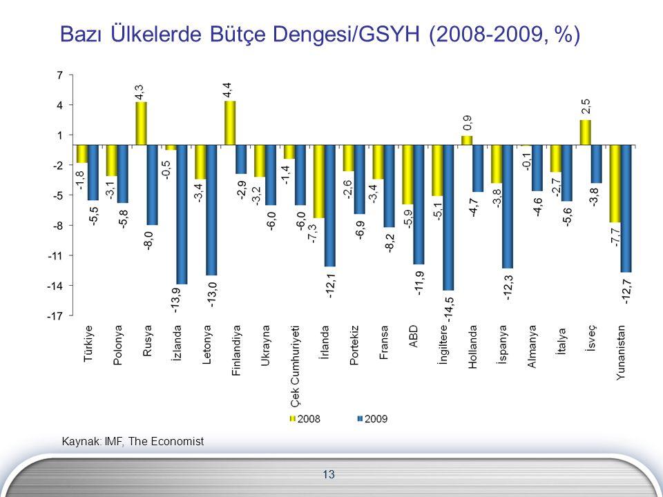 13 Bazı Ülkelerde Bütçe Dengesi/GSYH (2008-2009, %) Kaynak: IMF, The Economist 13