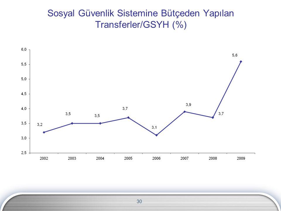 30 Sosyal Güvenlik Sistemine Bütçeden Yapılan Transferler/GSYH (%)