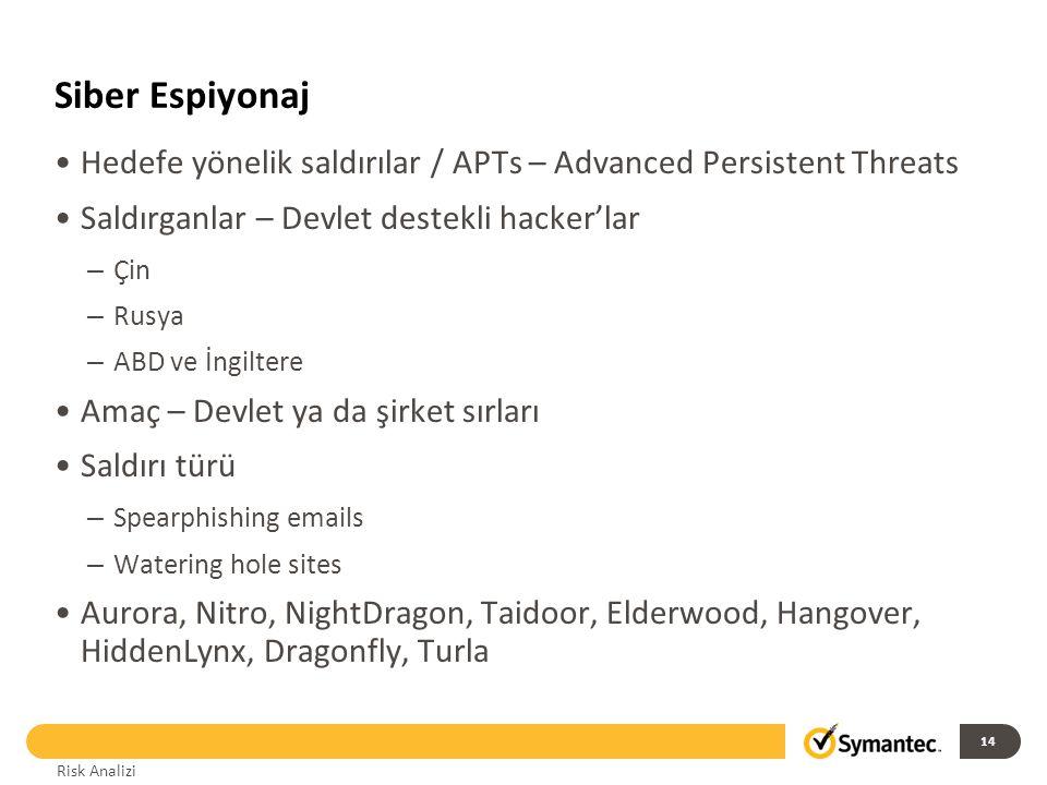 Siber Espiyonaj Hedefe yönelik saldırılar / APTs – Advanced Persistent Threats Saldırganlar – Devlet destekli hacker'lar – Çin – Rusya – ABD ve İngiltere Amaç – Devlet ya da şirket sırları Saldırı türü – Spearphishing emails – Watering hole sites Aurora, Nitro, NightDragon, Taidoor, Elderwood, Hangover, HiddenLynx, Dragonfly, Turla Risk Analizi 14