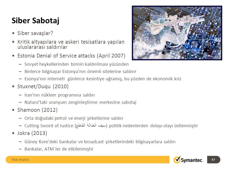 Siber Sabotaj Siber savaşlar.