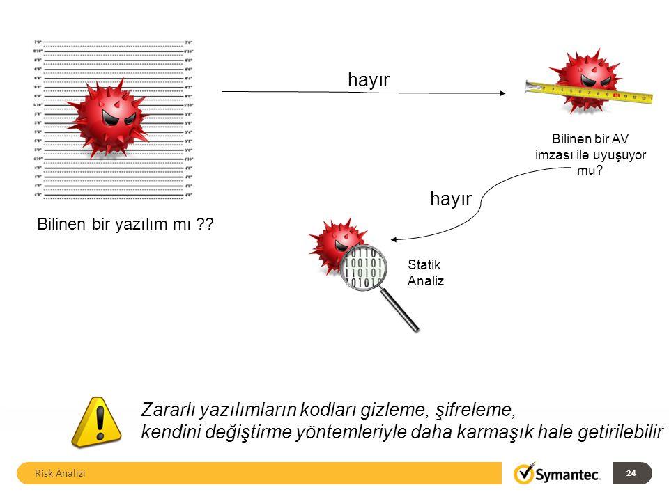 hayır Statik Analiz Zararlı yazılımların kodları gizleme, şifreleme, kendini değiştirme yöntemleriyle daha karmaşık hale getirilebilir Bilinen bir AV imzası ile uyuşuyor mu.