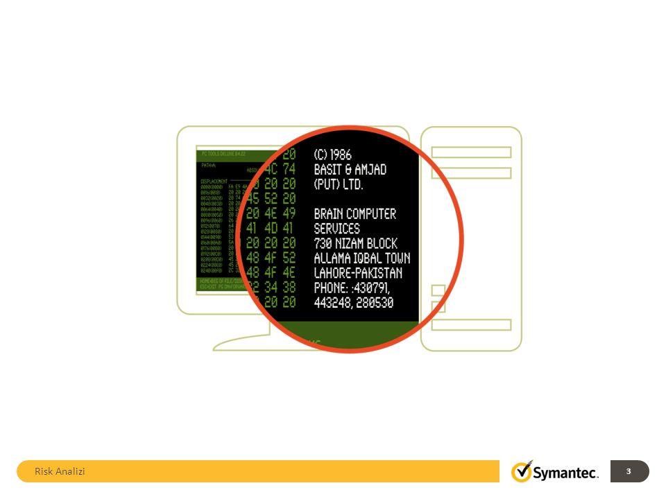 Güvenlik ekosisteminde en zayıf halka Siber riski arttıran kullanıcılar – Siber saldırılardan bihaber kullanıcılar – Dikkatsiz kullanıcılar – İçimizdeki saldırganlar Risk Analizi 34