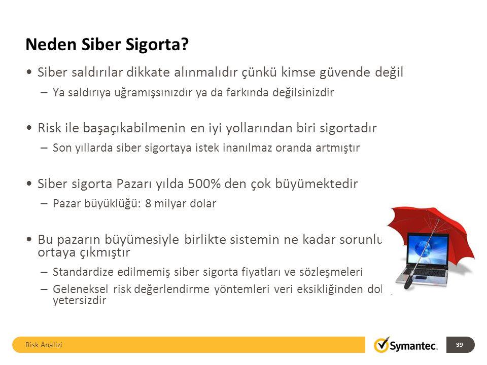 Neden Siber Sigorta.