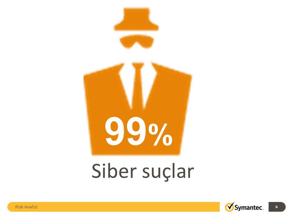 Risk Analizi 6 Siber suçlar 99 %