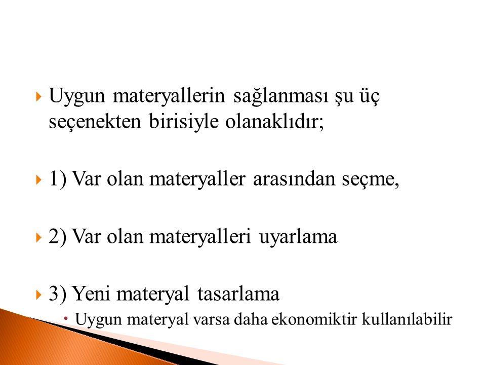  Uygun materyallerin sağlanması şu üç seçenekten birisiyle olanaklıdır;  1) Var olan materyaller arasından seçme,  2) Var olan materyalleri uyarlama  3) Yeni materyal tasarlama  Uygun materyal varsa daha ekonomiktir kullanılabilir