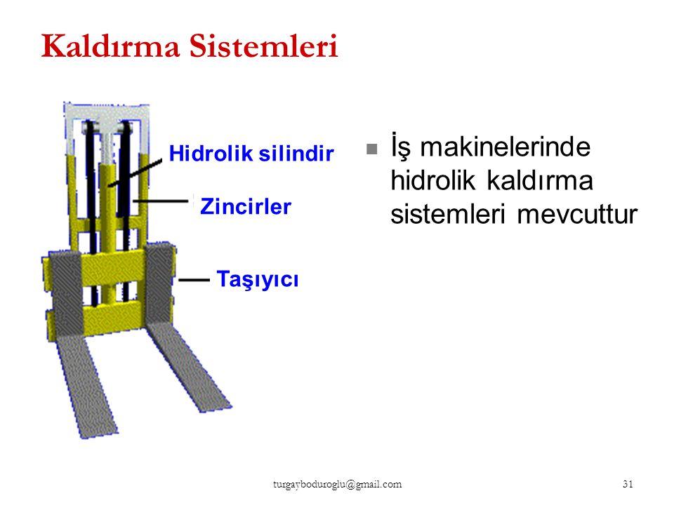 Korna Bütün iş makinelerinde uyarıcı korna mevcuttur. 30 turgayboduroglu@gmail.com