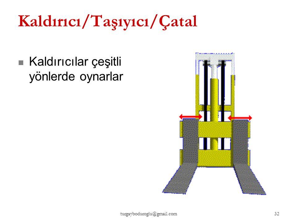 Kaldırma Sistemleri İş makinelerinde hidrolik kaldırma sistemleri mevcuttur Hidrolik silindir Zincirler Taşıyıcı 31 turgayboduroglu@gmail.com